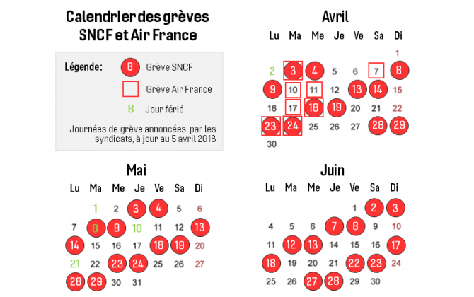 Calendrier Greves Air France.Sncf Greves Calendrier